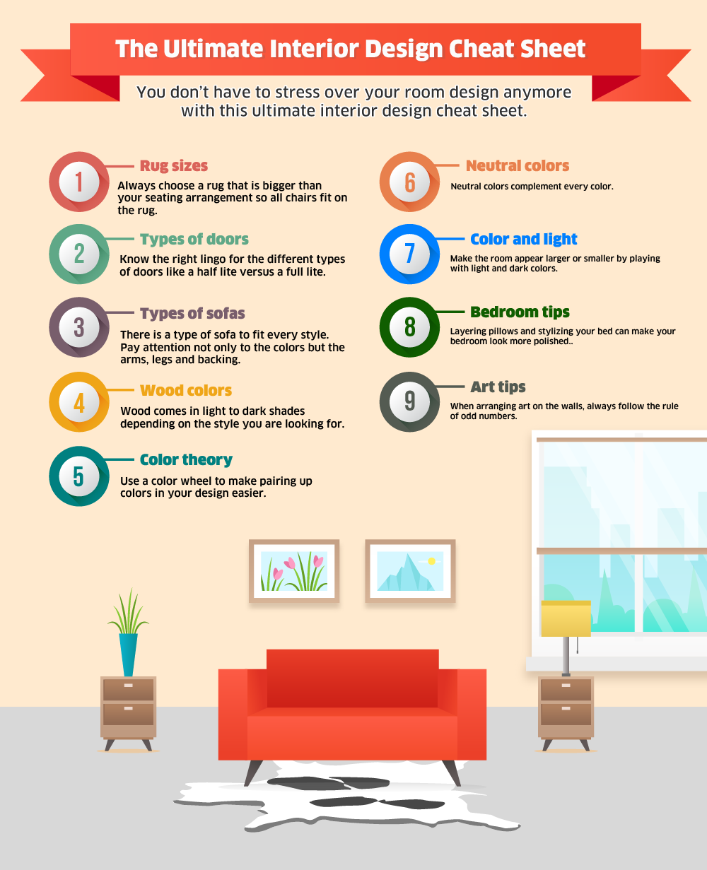 The Ultimate Interior Design Cheat Sheet