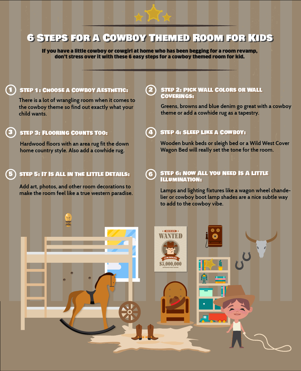 6 Steps for a Cowboy Themed Room for Kids